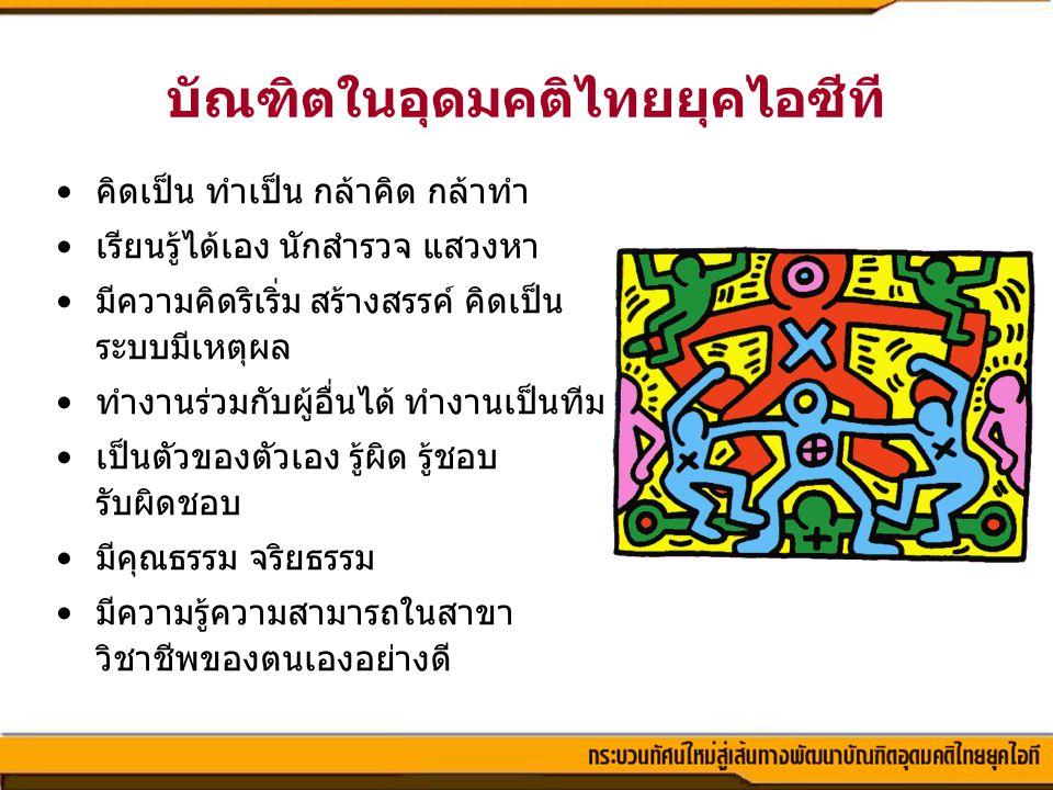 บัณฑิตในอุดมคติไทยยุคไอซีที คิดเป็น ทำเป็น กล้าคิด กล้าทำ เรียนรู้ได้เอง นักสำรวจ แสวงหา มีความคิดริเริ่ม สร้างสรรค์ คิดเป็น ระบบมีเหตุผล ทำงานร่วมกับ