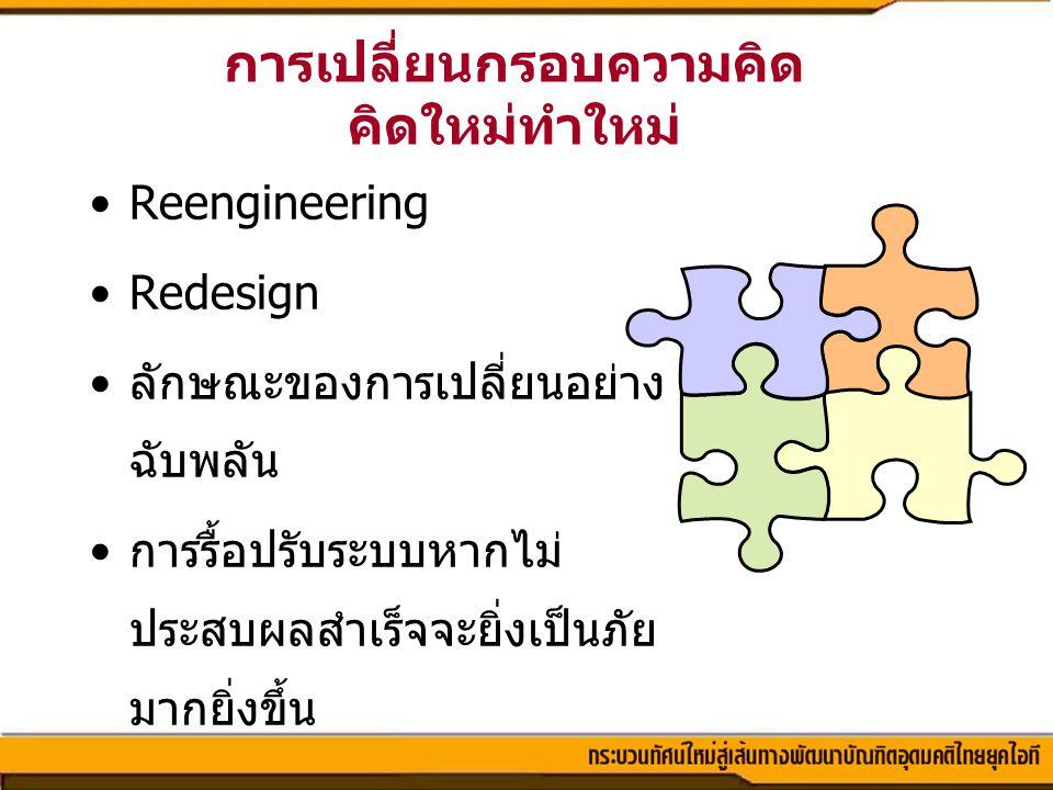 กระบวนทัศน์ใหม่ คิดใหม่ ทำใหม่ กระบวนทัศน์ใหม่ คิดใหม่ ทำใหม่ คือการรีดีไซน์ (design) ใหม่ ขั้นมโหฬารเกี่ยวกับการคิดใหม่ หาวิธี ใหม่สำหรับกระบวนการเรียนรู้(learning process) และ กระบวนการคิดเพื่อให้ได้ผลงานที่ดีขึ้น ตรงกับความ ต้องการมากขึ้นปรับปรุงดัชนี ที่ใช้วัด ผลงาน (Performance) ที่สำคัญในโลกปัจจุบัน ซึ่งได้แก่ต้นทุน (cost) คุณภาพ (quality) บริการ (service) และ ความเร็ว (speed) โดยที่การปฏิรูปกระบวนการเรียนรู้ ด้วยการคิดใหม่ ทำใหม่นี้ จะก่อให้เกิดผลพวงติดตามมา คือ การปฏิรูปความคิด การปฏิรูปการดำเนินการ การ ปฏิรูปจิตสำนึกในที่สุด