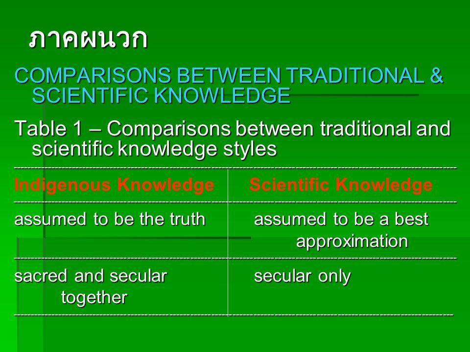 ทางเลือกใหม่ ( ต่อ )  TEK (Traditional Ecological Knowledge)  ความรู้แบบจารีต ภูมิปัญญาพื้นบ้าน และ การพัฒนา ท้องถิ่น  ความรู้และการศึกษาแบบสหวิทยา
