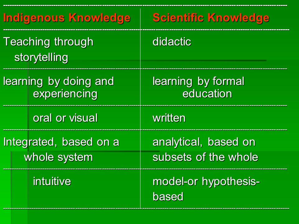 ภาคผนวก COMPARISONS BETWEEN TRADITIONAL & SCIENTIFIC KNOWLEDGE Table 1 – Comparisons between traditional and scientific knowledge styles ------------------------------------------------------------------------------------------------------------------------------- Indigenous Knowledge Scientific Knowledge------------------------------------------------------------------------------------------------------------------------------- assumed to be the truth assumed to be a best approximation------------------------------------------------------------------------------------------------------------------------------- sacred and secular secular only together------------------------------------------------------------------------------------------------------------------------------