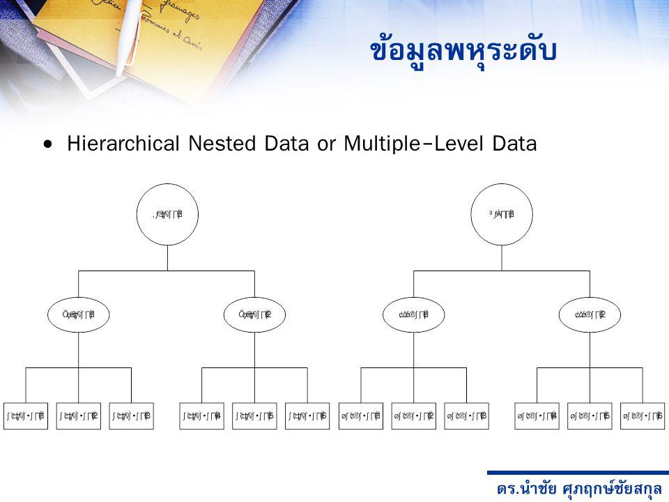 ดร.นำชัย ศุภฤกษ์ชัยสกุล ข้อมูลพหุระดับ Hierarchical Nested Data or Multiple-Level Data