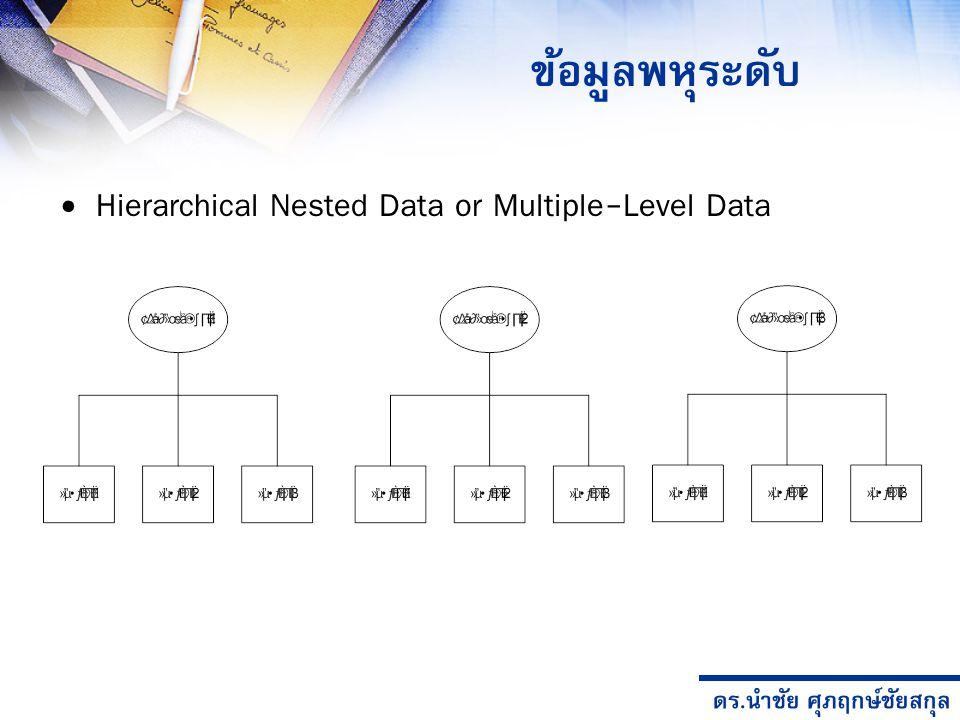 ดร.นำชัย ศุภฤกษ์ชัยสกุล Level 1 Model Level 2 Model Cross-Level Interaction Model Intercepts and Slopes-as-Outcomes Model