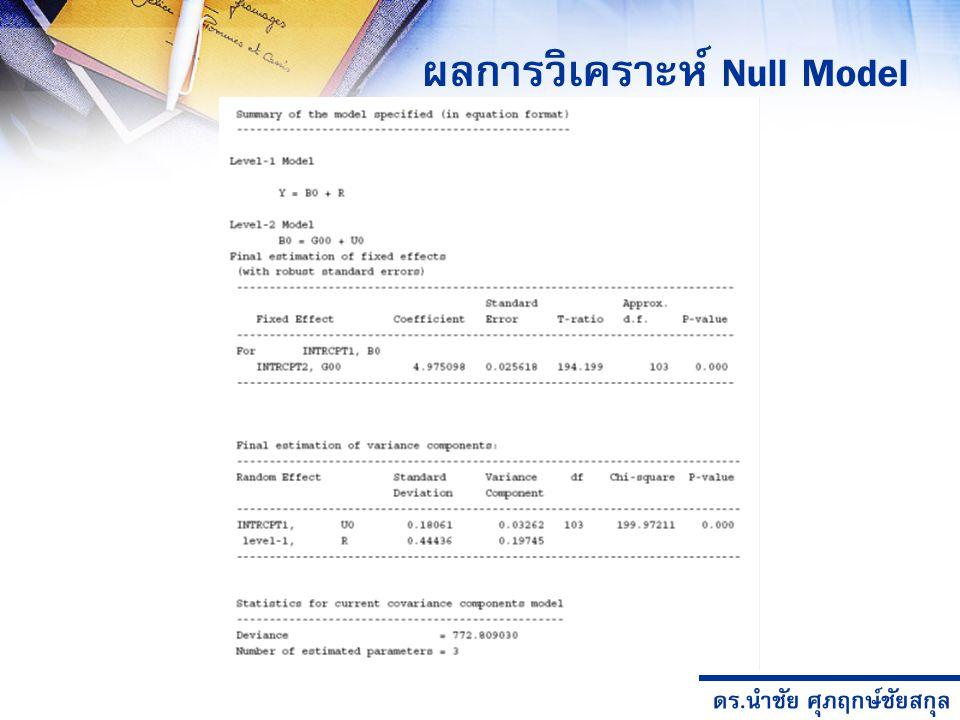 ดร.นำชัย ศุภฤกษ์ชัยสกุล ผลการวิเคราะห์ Null Model