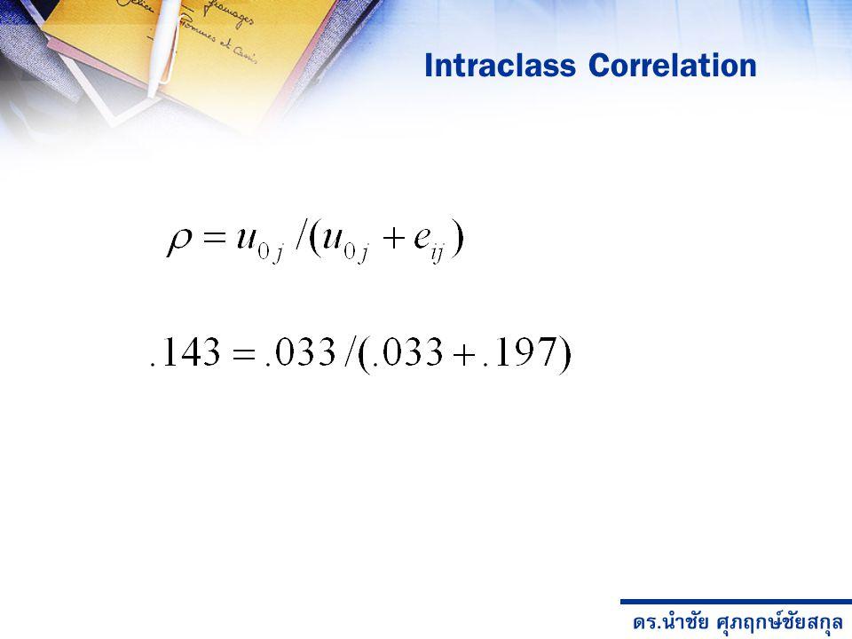 ดร.นำชัย ศุภฤกษ์ชัยสกุล Intraclass Correlation