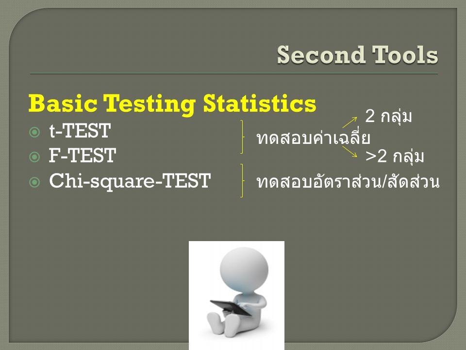Basic Testing Statistics  t-TEST  F-TEST  Chi-square-TEST ทดสอบค่าเฉลี่ย ทดสอบอัตราส่วน / สัดส่วน 2 กลุ่ม >2 กลุ่ม