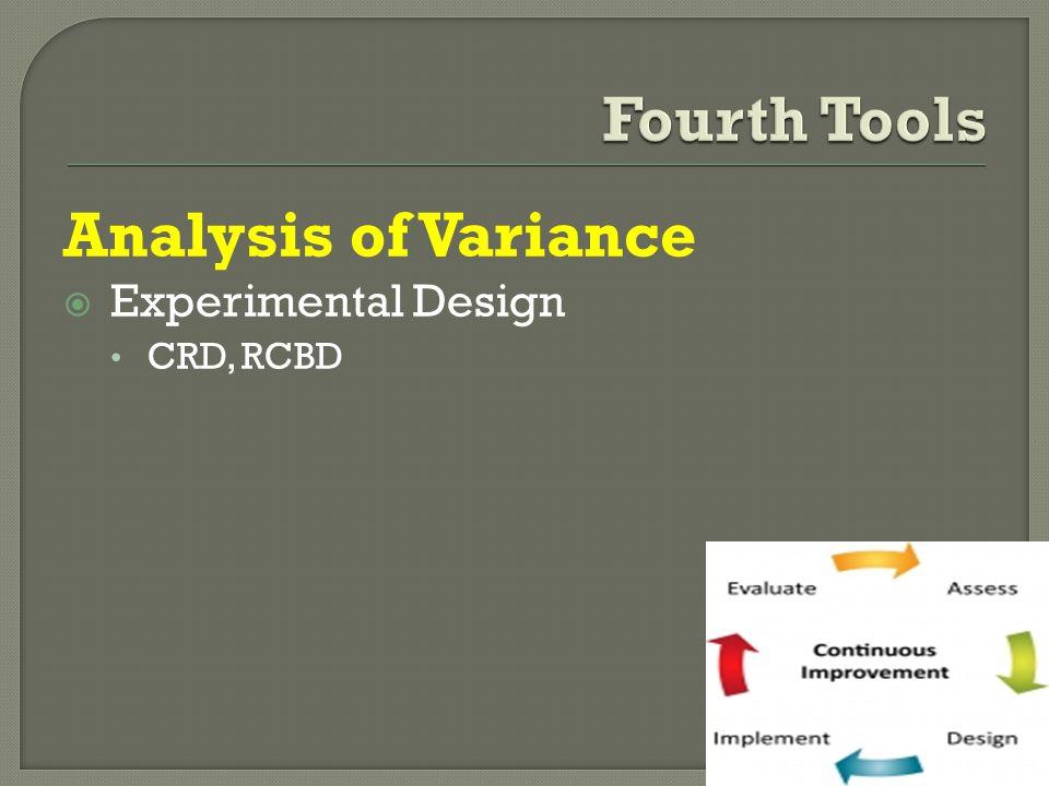 Analysis of Variance  Experimental Design CRD, RCBD