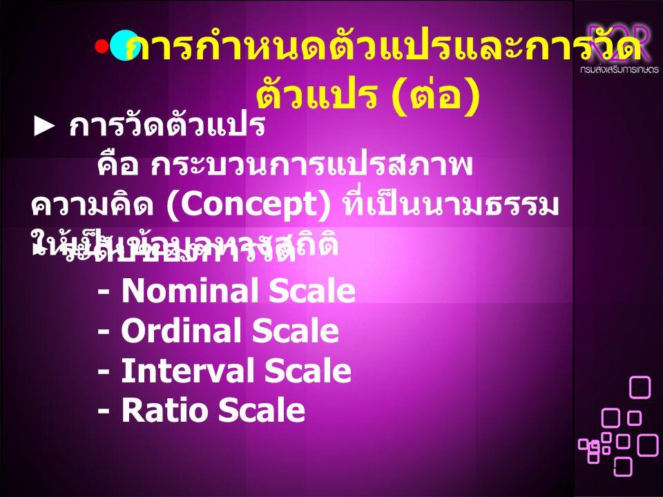 10 การกำหนดตัวแปรและการวัด ตัวแปร ( ต่อ ) ► ระดับของการวัด - Nominal Scale - Ordinal Scale - Interval Scale - Ratio Scale ► การวัดตัวแปร คือ กระบวนการ