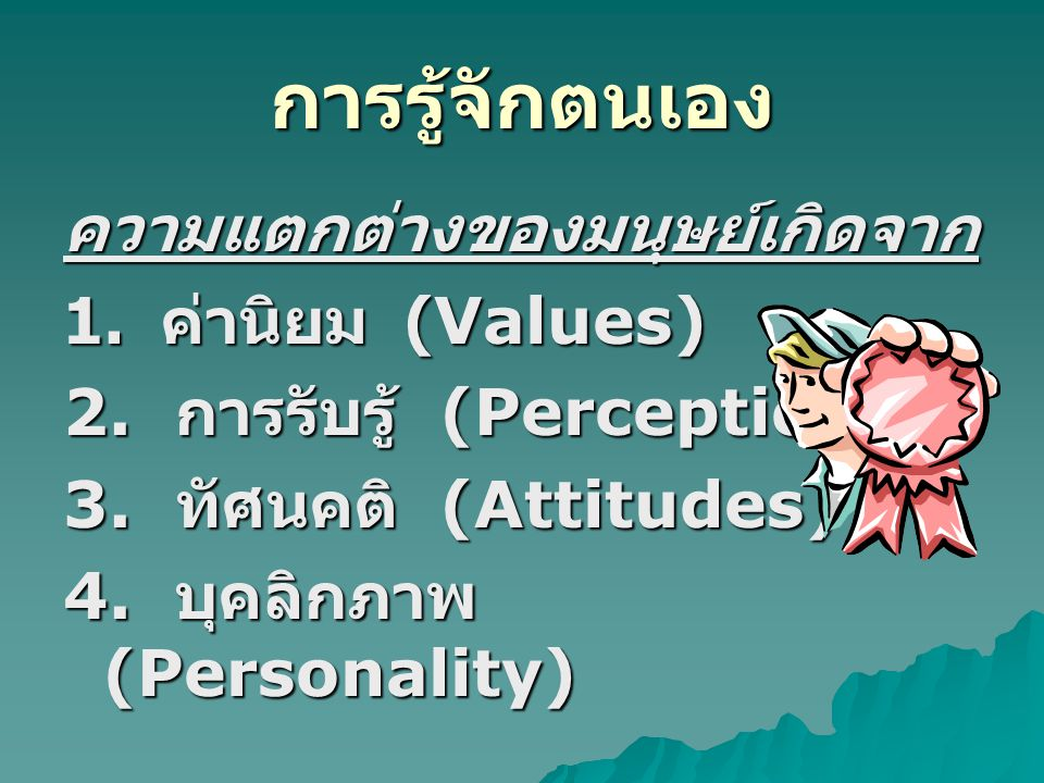 การรู้จักตนเอง ความแตกต่างของมนุษย์เกิดจาก 1. ค่านิยม (Values) 2. การรับรู้ (Perception) 3. ทัศนคติ (Attitudes) 4. บุคลิกภาพ (Personality)