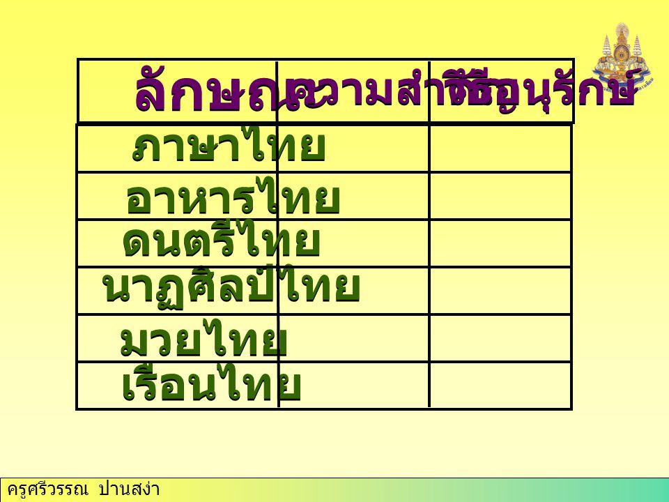 ครูศรีวรรณ ปานสง่า ลักษณะ ภาษาไทย ความสำคัญ อาหารไทย นาฏศิลป์ไทย มวยไทย เรือนไทย วิธีอนุรักษ์ ดนตรีไทย