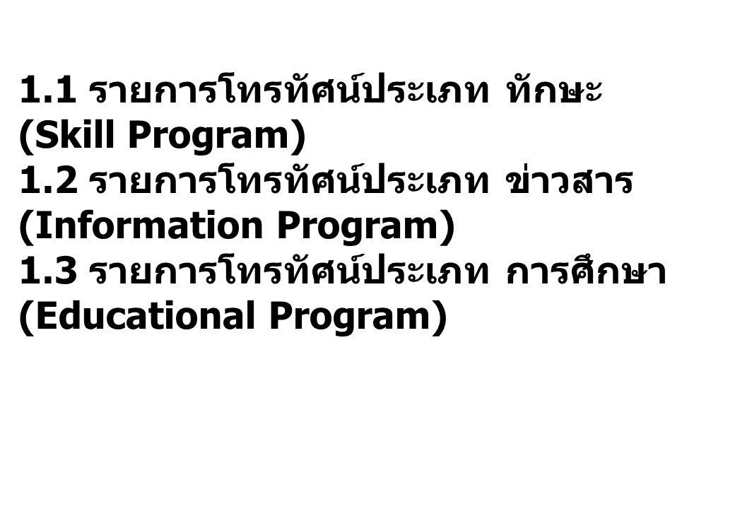 1.1 รายการโทรทัศน์ประเภท ทักษะ (Skill Program) 1.2 รายการโทรทัศน์ประเภท ข่าวสาร (Information Program) 1.3 รายการโทรทัศน์ประเภท การศึกษา (Educational P