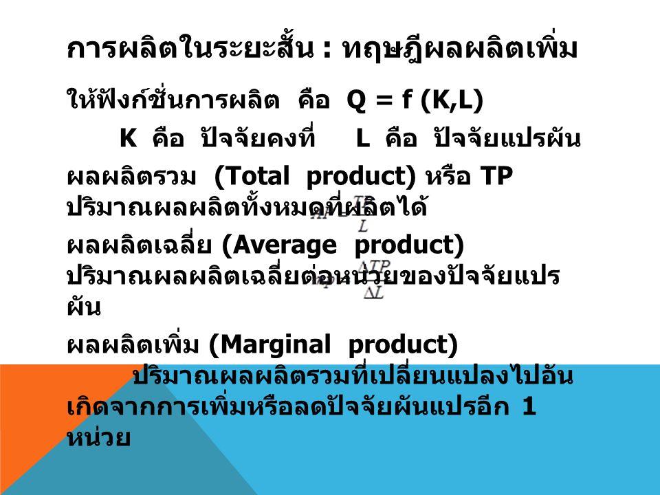 การผลิตในระยะสั้น : ทฤษฎีผลผลิตเพิ่ม ให้ฟังก์ชั่นการผลิต คือ Q = f (K,L) K คือ ปัจจัยคงที่ L คือ ปัจจัยแปรผัน ผลผลิตรวม (Total product) หรือ TP ปริมาณ ผลผลิตทั้งหมดที่ผลิตได้ ผลผลิตเฉลี่ย (Average product) ปริมาณผลผลิตเฉลี่ยต่อหน่วยของปัจจัยแปรผัน ผลผลิตเพิ่ม (Marginal product) ปริมาณผลผลิตรวมที่เปลี่ยนแปลงไปอันเกิด จากการเพิ่มหรือลดปัจจัยผันแปรอีก 1 หน่วย