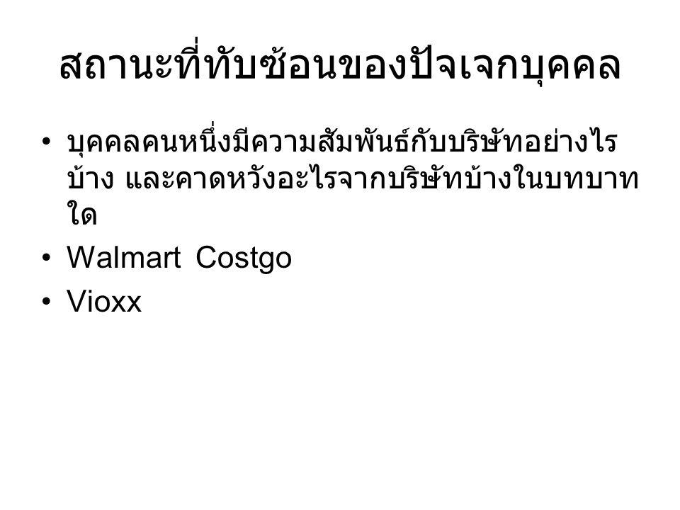 สถานะที่ทับซ้อนของปัจเจกบุคคล บุคคลคนหนึ่งมีความสัมพันธ์กับบริษัทอย่างไร บ้าง และคาดหวังอะไรจากบริษัทบ้างในบทบาท ใด Walmart Costgo Vioxx