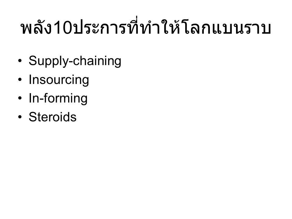 พลัง 10 ประการที่ทำให้โลกแบนราบ Supply-chaining Insourcing In-forming Steroids