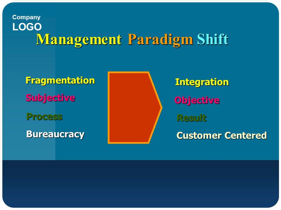 Company LOGO Management Paradigm Shift Fragmentation Subjective Integration Process Bureaucracy Objective Result Customer Centered