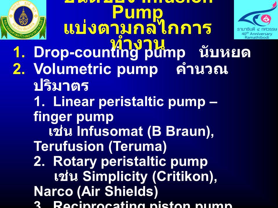 Linear Peristaltic Pump (Finger Pump)  ก้านเรียงติดต่อกันกดสายน้ำเกลือใน ลักษณะนิ้วกดไล่เรียงกันไป  ตัวอย่างเช่น - Infusomat (B Braun) - Terufusion (Teruma) - Flo-gard 6201 (Baxter)