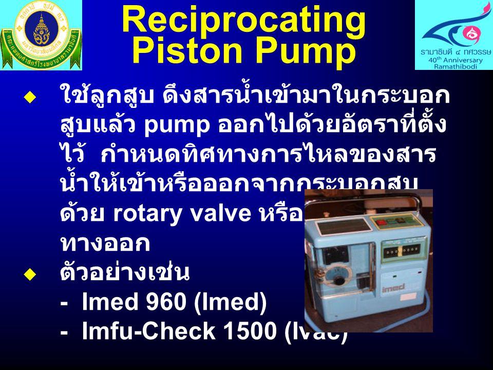Reciprocating Piston Pump  ใช้ลูกสูบ ดึงสารน้ำเข้ามาในกระบอก สูบแล้ว pump ออกไปด้วยอัตราที่ตั้ง ไว้ กำหนดทิศทางการไหลของสาร น้ำให้เข้าหรือออกจากกระบอ