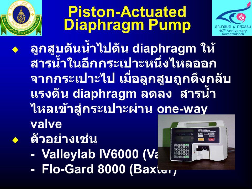 Piston-Actuated Diaphragm Pump  ลูกสูบดันน้ำไปดัน diaphragm ให้ สารน้ำในอีกกระเปาะหนึ่งไหลออก จากกระเปาะไป เมื่อลูกสูบถูกดึงกลับ แรงดัน diaphragm ลดล
