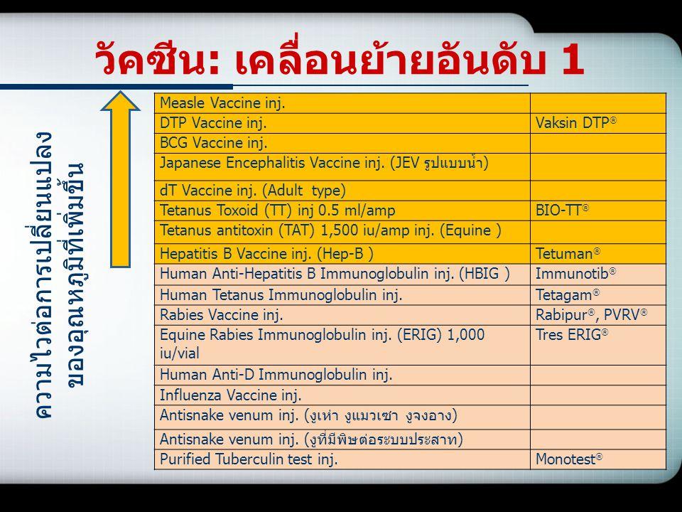วัคซีน: เคลื่อนย้ายอันดับ 1 ความไวต่อการเปลี่ยนแปลง ของอุณหภูมิที่เพิ่มขึ้น Measle Vaccine inj. DTP Vaccine inj.Vaksin DTP  BCG Vaccine inj. Japanese