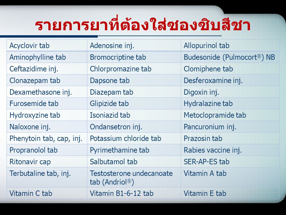 รายการยาที่ต้องใส่ซองซิบสีชา Acyclovir tabAdenosine inj.Allopurinol tab Aminophylline tabBromocriptine tabBudesonide (Pulmocort ® ) NB Ceftazidime inj