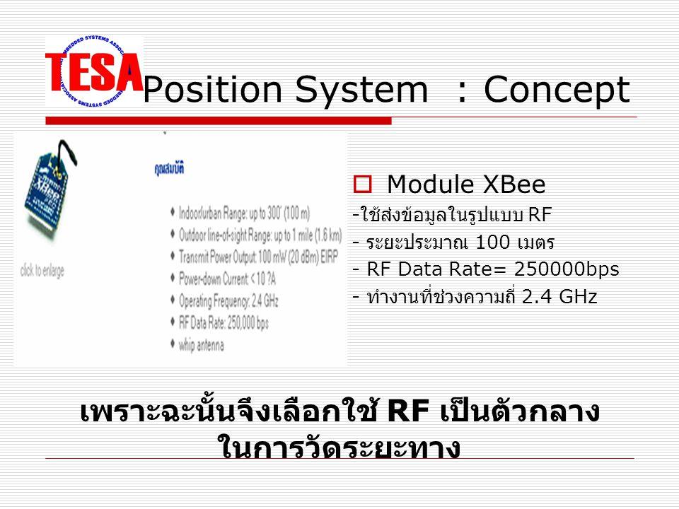 Position System : Concept  Module XBee - ใช้ส่งข้อมูลในรูปแบบ RF - ระยะประมาณ 100 เมตร - RF Data Rate= 250000bps - ทำงานที่ช่วงความถี่ 2.4 GHz เพราะฉะนั้นจึงเลือกใช้ RF เป็นตัวกลาง ในการวัดระยะทาง