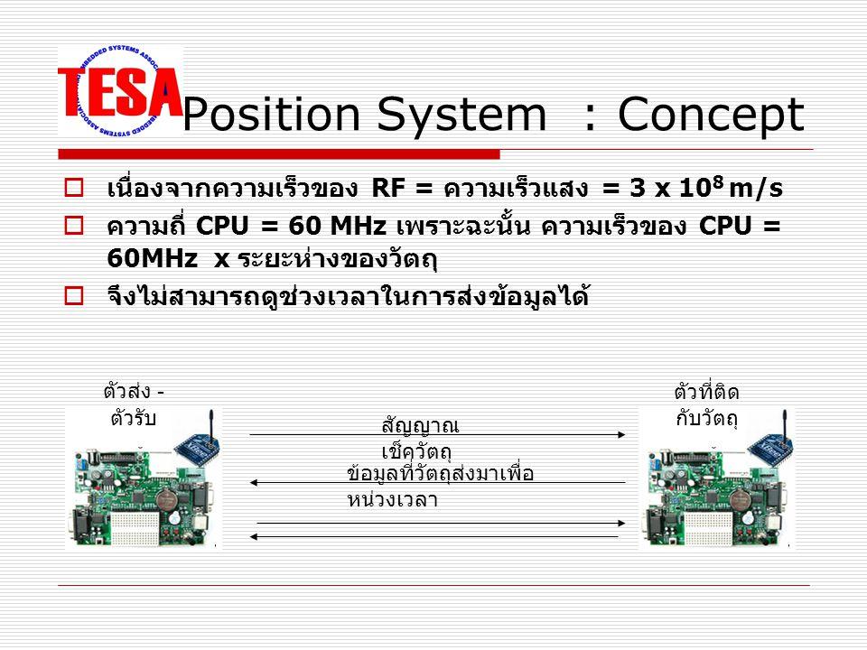 Position System : Concept  เนื่องจากความเร็วของ RF = ความเร็วแสง = 3 x 10 8 m/s  ความถี่ CPU = 60 MHz เพราะฉะนั้น ความเร็วของ CPU = 60MHz x ระยะห่างของวัตถุ  จึงไม่สามารถดูช่วงเวลาในการส่งข้อมูลได้ ตัวส่ง - ตัวรับ ตัวที่ติด กับวัตถุ สัญญาณ เช็ควัตถุ ข้อมูลที่วัตถุส่งมาเพื่อ หน่วงเวลา