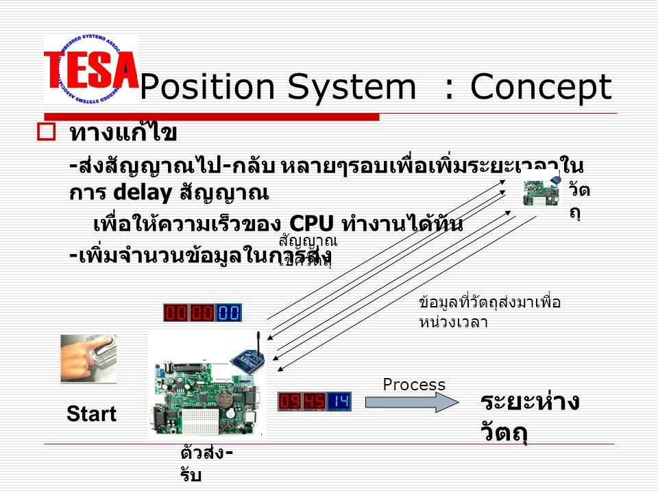 Position System : Concept  ทางแก้ไข - ส่งสัญญาณไป - กลับ หลายๆรอบเพื่อเพิ่มระยะเวลาใน การ delay สัญญาณ เพื่อให้ความเร็วของ CPU ทำงานได้ทัน - เพิ่มจำนวนข้อมูลในการส่ง สัญญาณ เช็ควัตถุ ข้อมูลที่วัตถุส่งมาเพื่อ หน่วงเวลา Start วัต ถุ ตัวส่ง - รับ Process ระยะห่าง วัตถุ