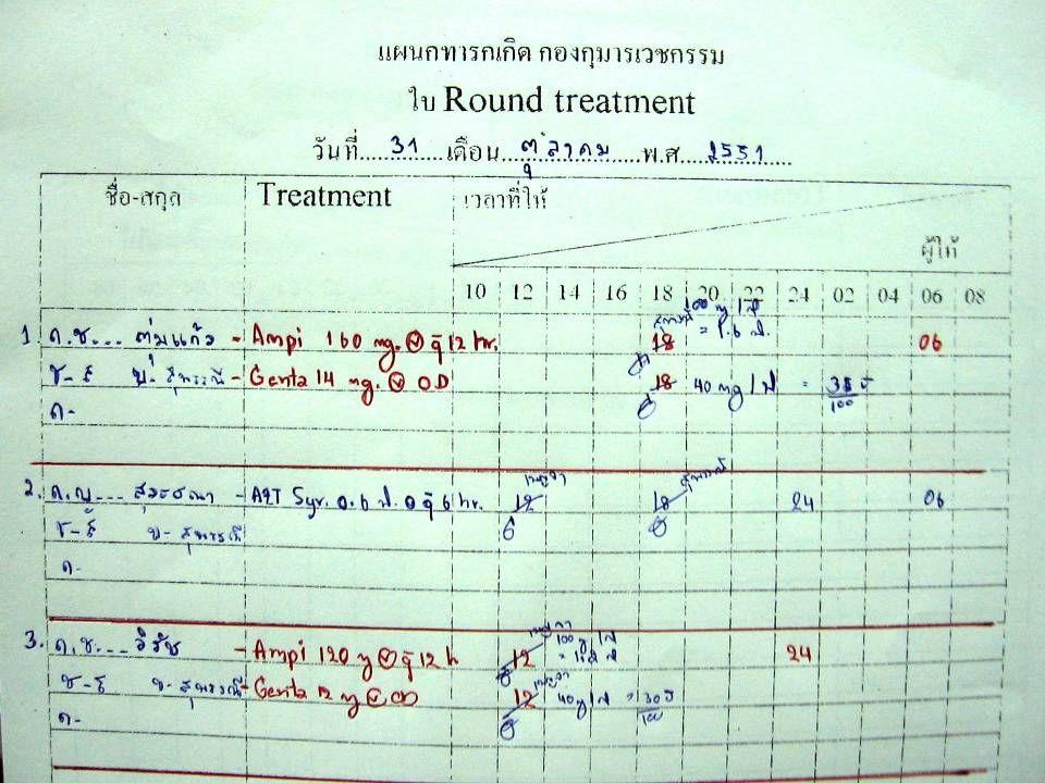 ผลการดำเนินงานตั้งแต่ปีพ.ศ.2548 - 2550 ปีพ. ศ. 2548 พบความคลาดเคลื่อนทางยา 3 ครั้ง ปีพ.