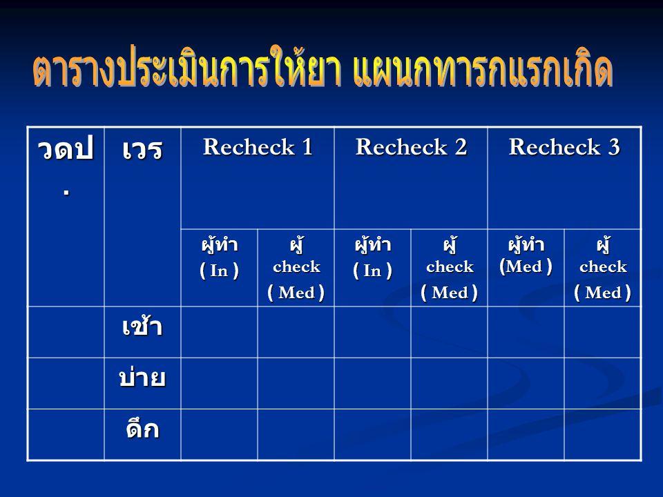 วดป. เวร Recheck 1 Recheck 2 Recheck 3 ผู้ทำ ( In ) ผู้ check ( Med ) ผู้ทำ ( In ) ผู้ check ( Med ) ผู้ทำ (Med ) ผู้ check ( Med ) เช้า บ่าย ดึก