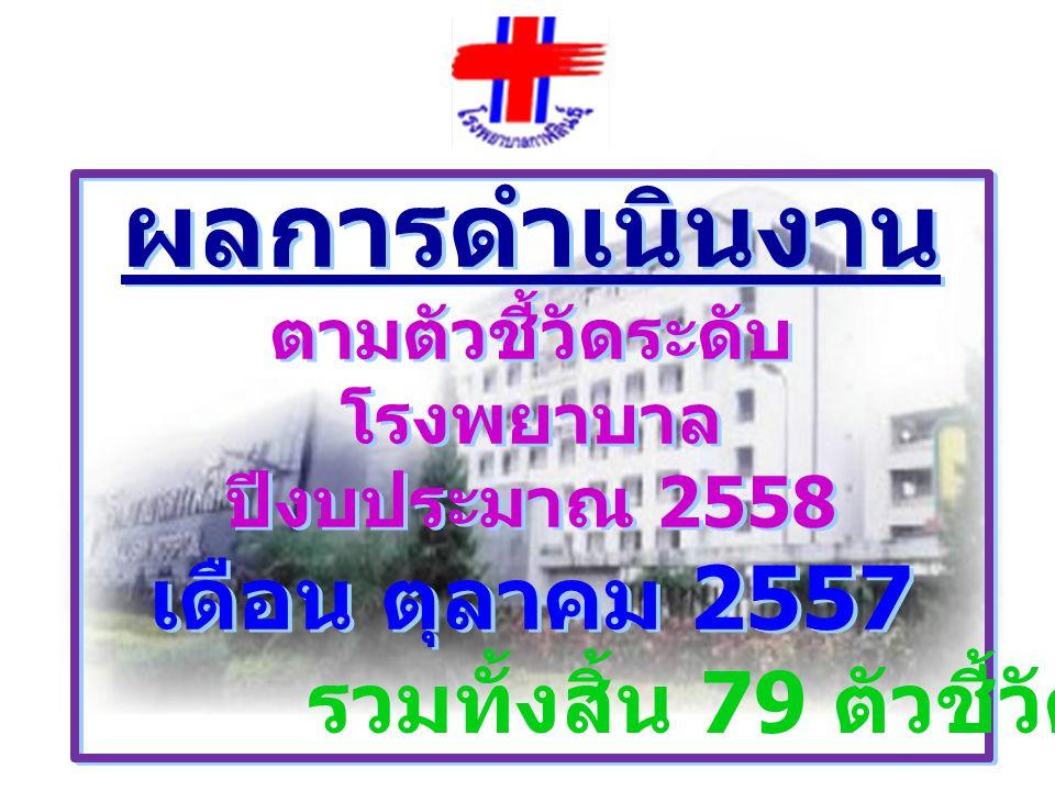 1.1 อัตราตายผู้ป่วยในรวม เสียชีวิต 94 ราย IPD 3,919 ราย