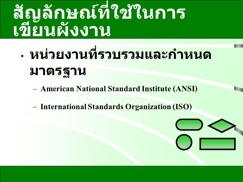 สัญลักษณ์ที่ใช้ในการ เขียนผังงาน หน่วยงานที่รวบรวมและกำหนด มาตรฐาน – American National Standard Institute (ANSI) – International Standards Organizatio
