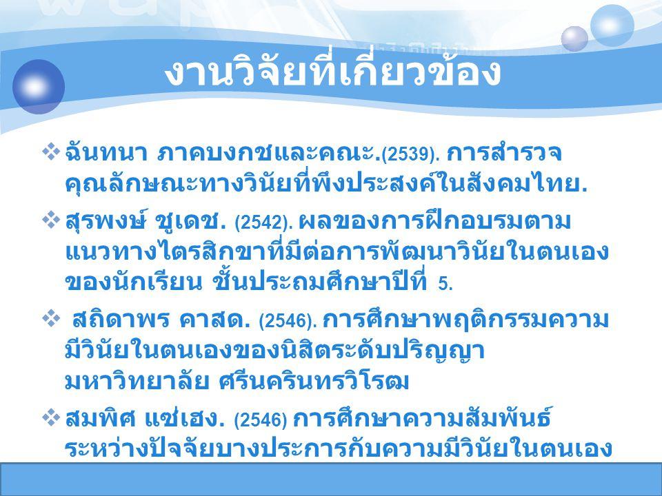 งานวิจัยที่เกี่ยวข้อง  ฉันทนา ภาคบงกชและคณะ. (2539). การสำรวจ คุณลักษณะทางวินัยที่พึงประสงค์ในสังคมไทย.  สุรพงษ์ ชูเดช. (2542). ผลของการฝึกอบรมตาม แ