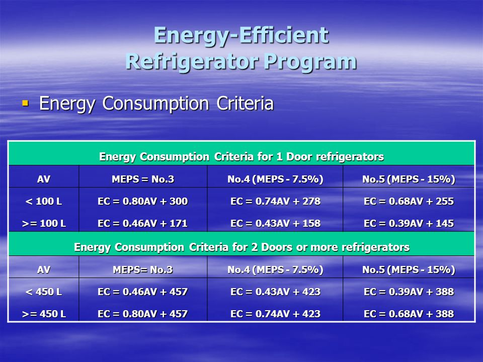 Energy-Efficient Refrigerator Program  Energy Consumption Criteria Energy Consumption Criteria for 1 Door refrigerators AV MEPS = No.3 No.4 (MEPS - 7.5%) No.5 (MEPS - 15%) < 100 L EC = 0.80AV + 300 EC = 0.74AV + 278 EC = 0.68AV + 255 >= 100 L EC = 0.46AV + 171 EC = 0.43AV + 158 EC = 0.39AV + 145 Energy Consumption Criteria for 2 Doors or more refrigerators AV MEPS= No.3 No.4 (MEPS - 7.5%) No.5 (MEPS - 15%) < 450 L EC = 0.46AV + 457 EC = 0.43AV + 423 EC = 0.39AV + 388 >= 450 L EC = 0.80AV + 457 EC = 0.74AV + 423 EC = 0.68AV + 388
