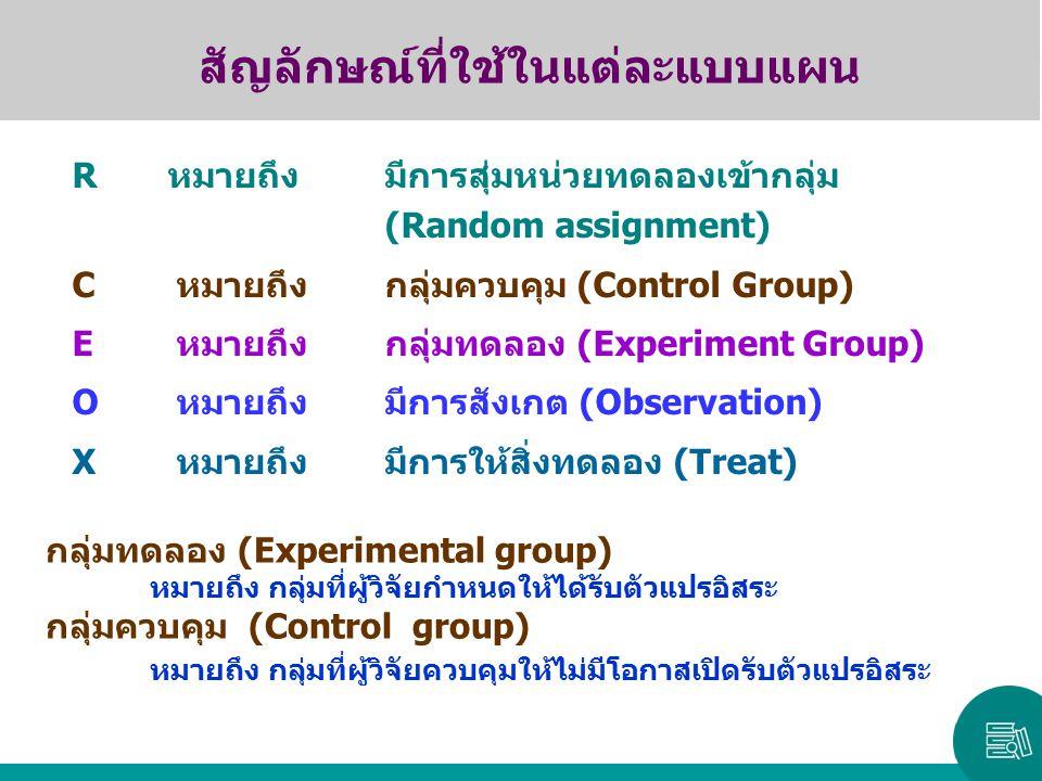 สัญลักษณ์ที่ใช้ในแต่ละแบบแผน R หมายถึงมีการสุ่มหน่วยทดลองเข้ากลุ่ม (Random assignment) Cหมายถึงกลุ่มควบคุม (Control Group) Eหมายถึงกลุ่มทดลอง (Experim