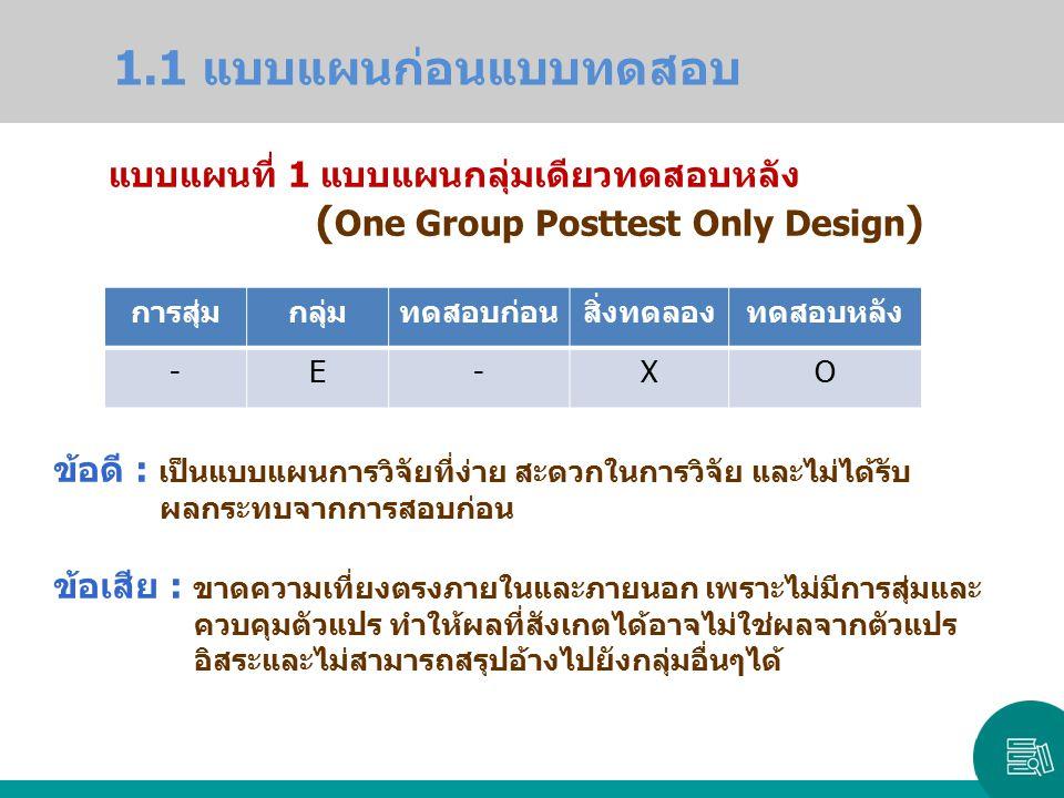 1.1 แบบแผนก่อนแบบทดสอบ แบบแผนที่ 1 แบบแผนกลุ่มเดียวทดสอบหลัง ( One Group Posttest Only Design ) การสุ่มกลุ่มทดสอบก่อนสิ่งทดลองทดสอบหลัง -E-XO ข้อดี :