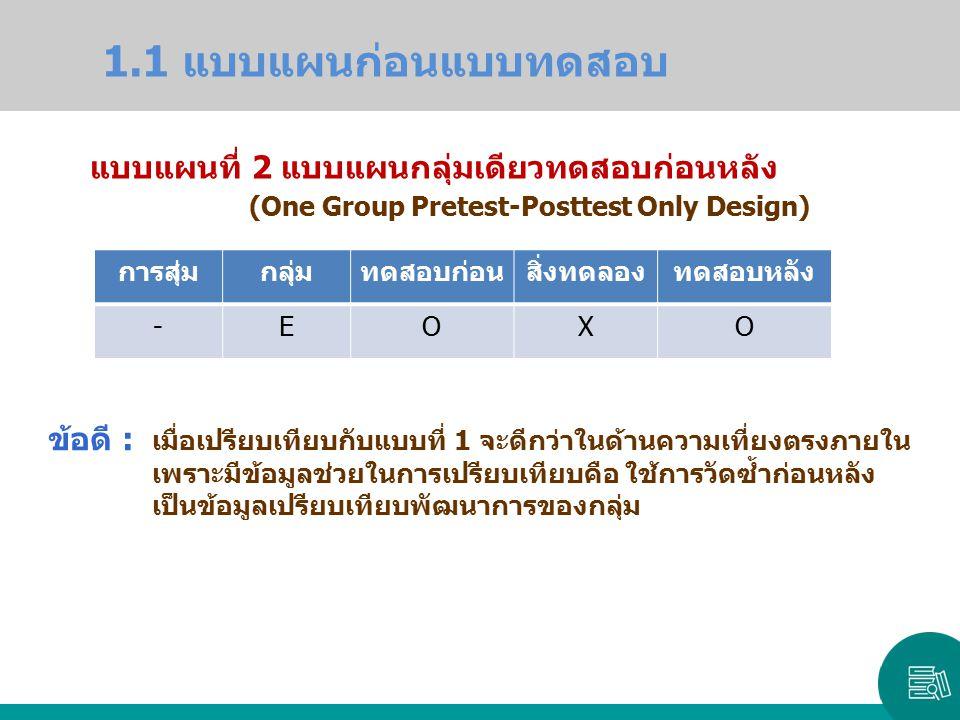 แบบแผนที่ 2 แบบแผนกลุ่มเดียวทดสอบก่อนหลัง (One Group Pretest-Posttest Only Design) การสุ่มกลุ่มทดสอบก่อนสิ่งทดลองทดสอบหลัง -EOXO ข้อดี : เมื่อเปรียบเท