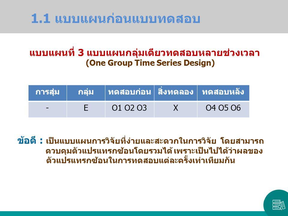แบบแผนที่ 3 แบบแผนกลุ่มเดียวทดสอบหลายช่วงเวลา (One Group Time Series Design) การสุ่มกลุ่มทดสอบก่อนสิ่งทดลองทดสอบหลัง -EO1 O2 O3XO4 O5 O6 ข้อดี : เป็นแ