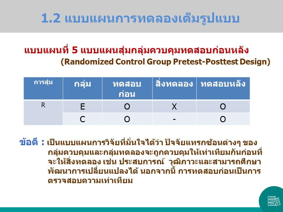 แบบแผนที่ 5 แบบแผนสุ่มกลุ่มควบคุมทดสอบก่อนหลัง (Randomized Control Group Pretest-Posttest Design) การสุ่ม กลุ่มทดสอบ ก่อน สิ่งทดลองทดสอบหลัง R EOXO CO
