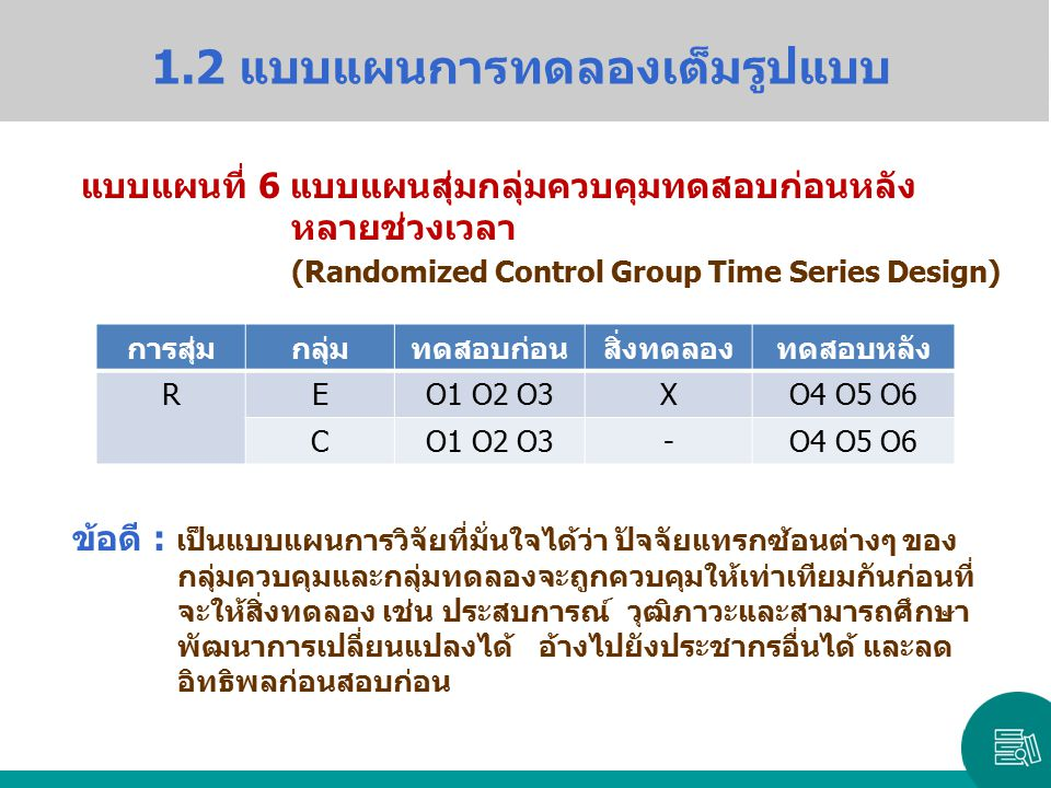 แบบแผนที่ 6 แบบแผนสุ่มกลุ่มควบคุมทดสอบก่อนหลัง หลายช่วงเวลา (Randomized Control Group Time Series Design) การสุ่มกลุ่มทดสอบก่อนสิ่งทดลองทดสอบหลัง REO1
