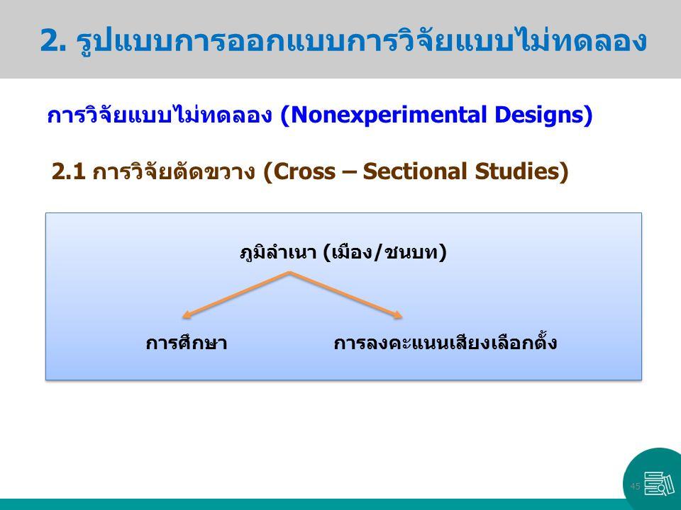การวิจัยแบบไม่ทดลอง (Nonexperimental Designs) 2.1การวิจัยตัดขวาง (Cross – Sectional Studies) 45 ภูมิลำเนา (เมือง/ชนบท) การศึกษาการลงคะแนนเสียงเลือกตั้