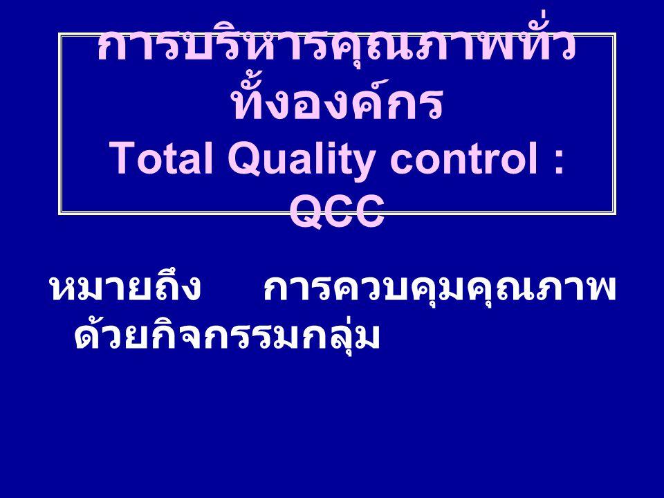 หมายถึง การควบคุมคุณภาพ ด้วยกิจกรรมกลุ่ม การบริหารคุณภาพทั่ว ทั้งองค์กร Total Quality control : QCC