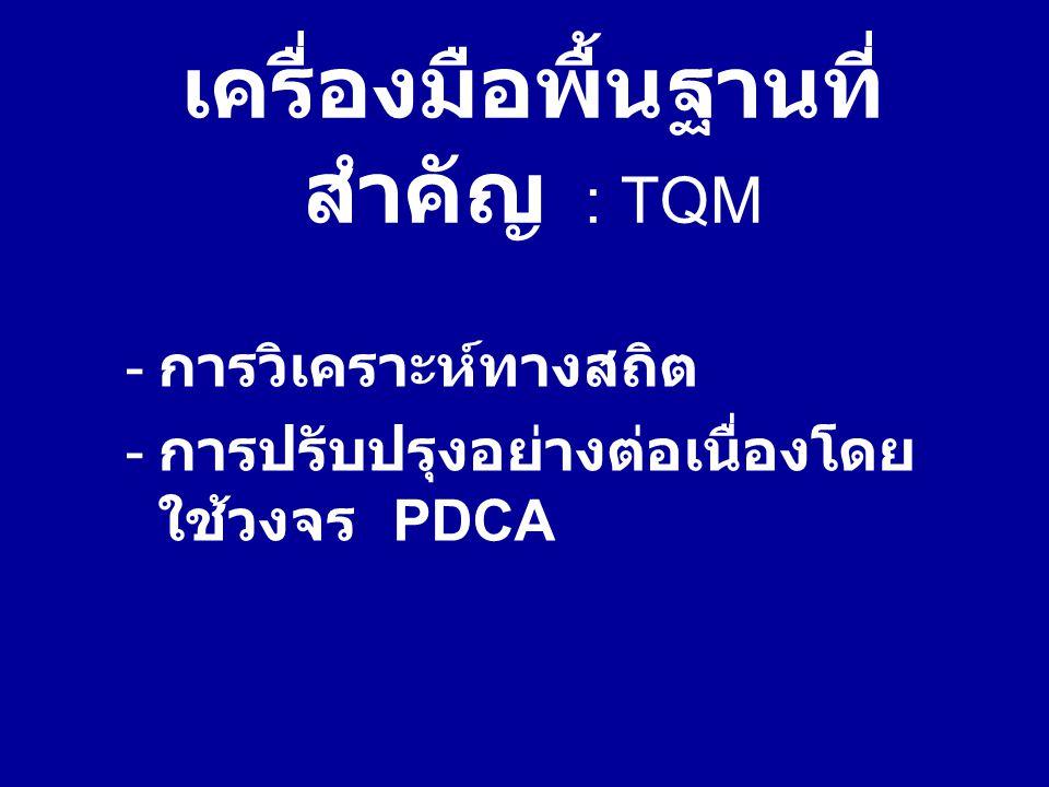 - การวิเคราะห์ทางสถิต - การปรับปรุงอย่างต่อเนื่องโดย ใช้วงจร PDCA เครื่องมือพื้นฐานที่ สำคัญ : TQM