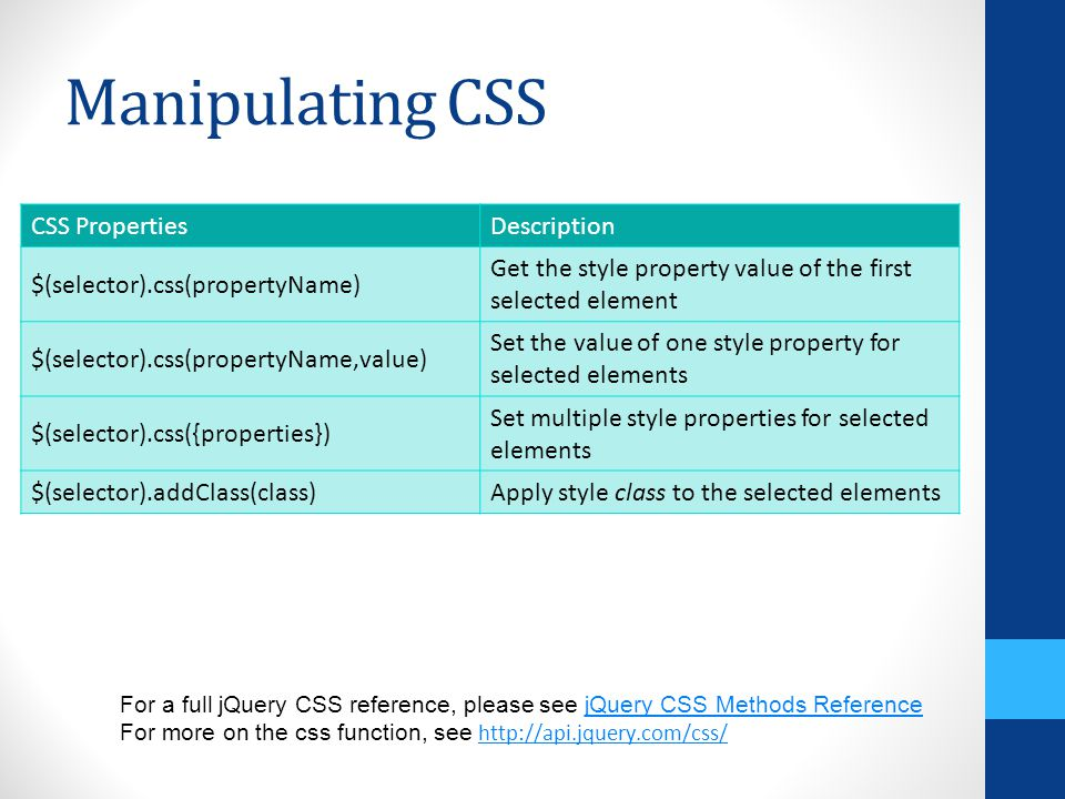 Manipulating CSS CSS PropertiesDescription $(selector).css(propertyName) Get the style property value of the first selected element $(selector).css(pr