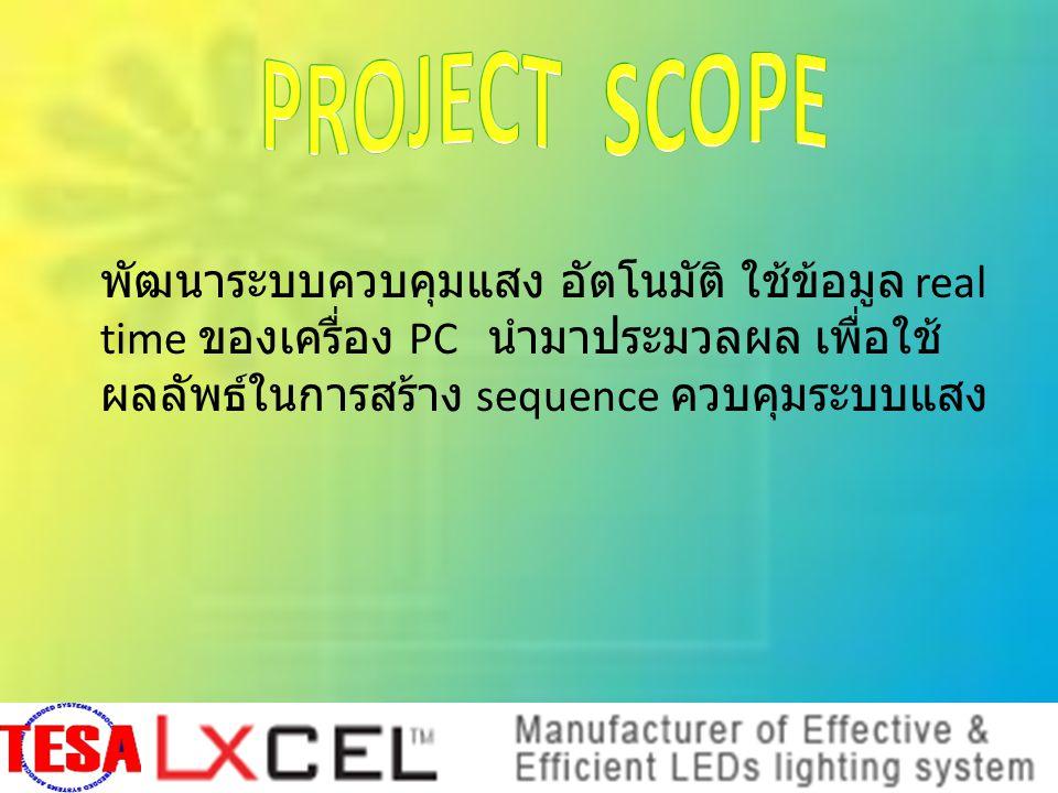 พัฒนาระบบควบคุมแสง อัตโนมัติ ใช้ข้อมูล real time ของเครื่อง PC นำมาประมวลผล เพื่อใช้ ผลลัพธ์ในการสร้าง sequence ควบคุมระบบแสง