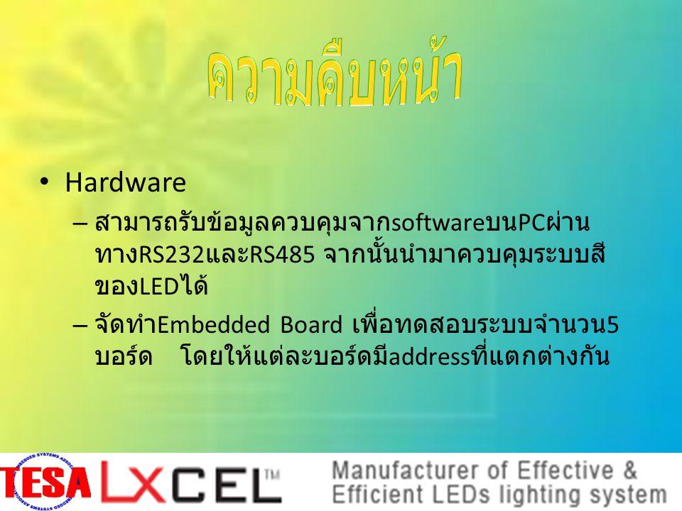 Hardware – สามารถรับข้อมูลควบคุมจาก software บน PC ผ่าน ทาง RS232 และ RS485 จากนั้นนำมาควบคุมระบบสี ของ LED ได้ – จัดทำ Embedded Board เพื่อทดสอบระบบจำนวน 5 บอร์ด โดยให้แต่ละบอร์ดมี address ที่แตกต่างกัน