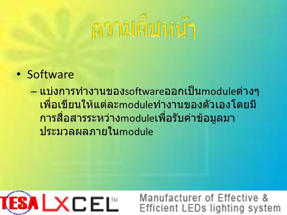 Software – แบ่งการทำงานของ software ออกเป็น module ต่างๆ เพื่อเขียนให้แต่ละ module ทำงานของตัวเองโดยมี การสื่อสารระหว่าง module เพื่อรับค่าข้อมูลมา ประมวลผลภายใน module