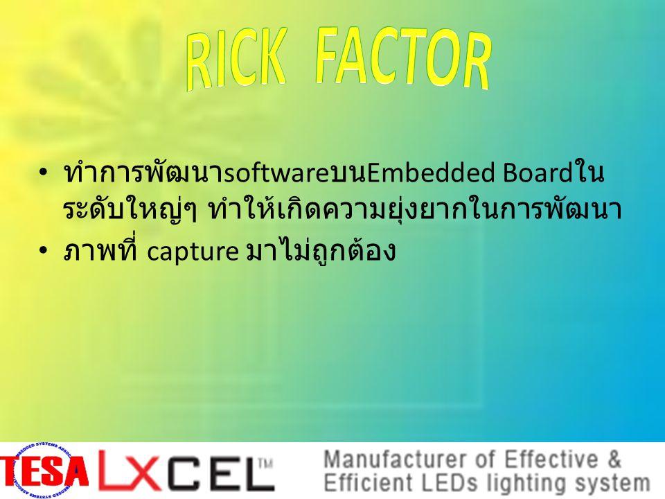 ทำการพัฒนา software บน Embedded Board ใน ระดับใหญ่ๆ ทำให้เกิดความยุ่งยากในการพัฒนา ภาพที่ capture มาไม่ถูกต้อง