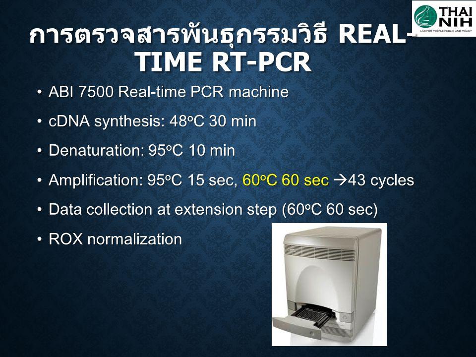 ABI 7500 Real-time PCR machine ABI 7500 Real-time PCR machine cDNA synthesis: 48 o C 30 min cDNA synthesis: 48 o C 30 min Denaturation: 95 o C 10 min