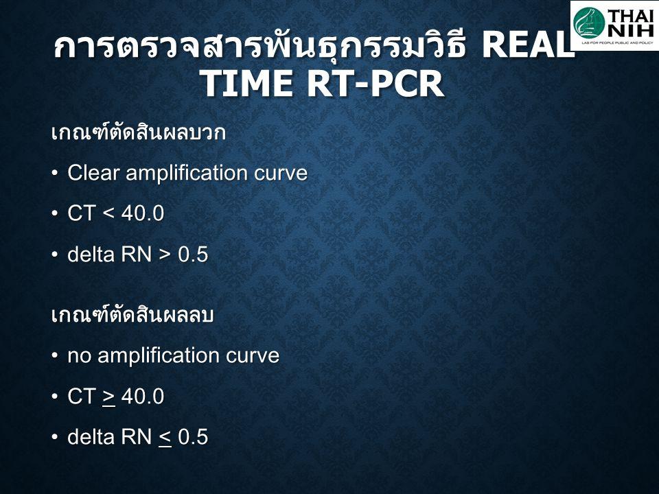เกณฑ์ตัดสินผลบวก Clear amplification curve Clear amplification curve CT < 40.0 CT < 40.0 delta RN > 0.5 delta RN > 0.5เกณฑ์ตัดสินผลลบ no amplification