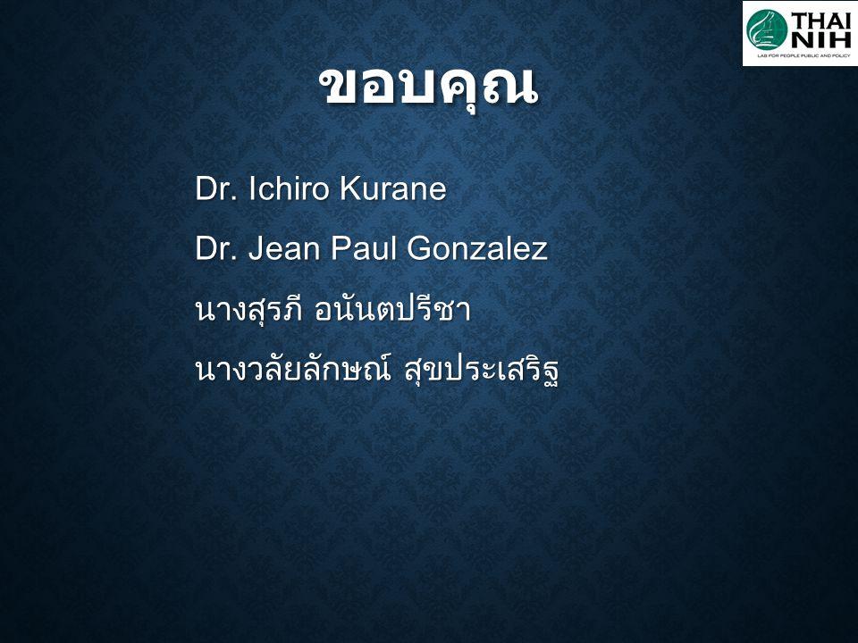 ขอบคุณ Dr. Ichiro Kurane Dr. Jean Paul Gonzalez นางสุรภี อนันตปรีชา นางวลัยลักษณ์ สุขประเสริฐ
