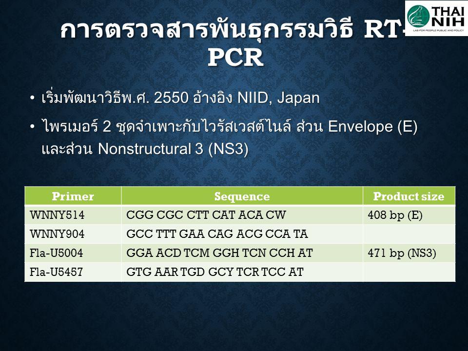 การตรวจสารพันธุกรรมวิธี RT- PCR เริ่มพัฒนาวิธีพ.ศ. 2550 อ้างอิง NIID, Japan เริ่มพัฒนาวิธีพ.ศ. 2550 อ้างอิง NIID, Japan ไพรเมอร์ 2 ชุดจำเพาะกับไวรัสเว